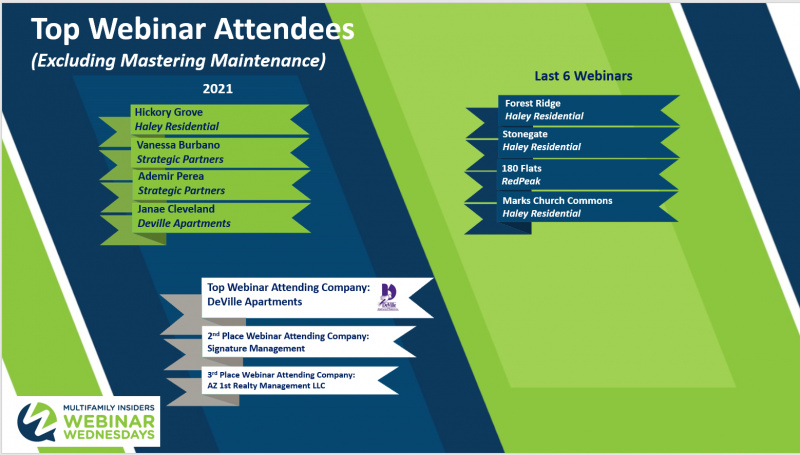 What a great webinar! And shout out to our Top Attendees so far this year!
